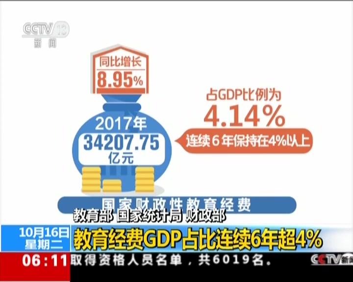 三部委:教育经费GDP占比连续6年超4%