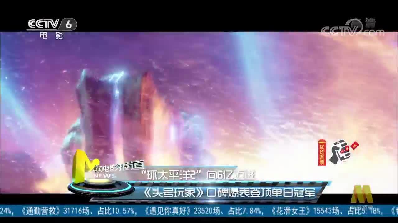 """""""环太平洋2""""向6亿迈进 《头号玩家》口碑爆表登顶单日冠军"""